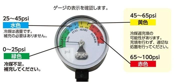 エアコンガスチャージホースのゲージの見方